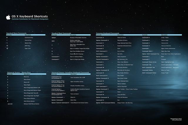 osx-keyboard-shortcut-resized