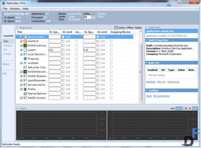 NetLimiter Main Window