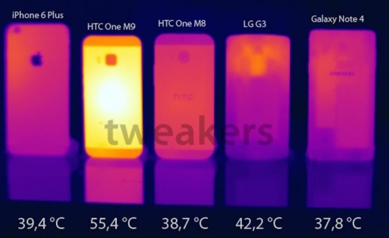 htc one m9 heating temperature compared with other smartphones